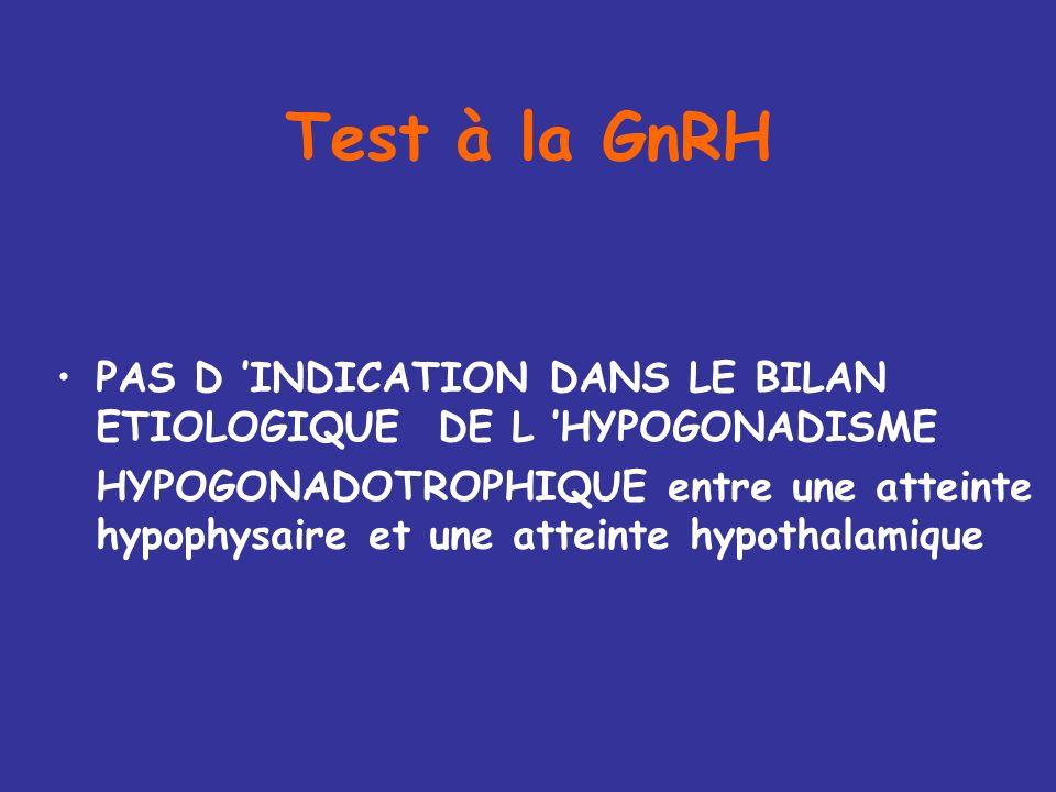 Test à la GnRH.. PAS DINDICATION POUR LE DIAGNOSTIC DE SOPK
