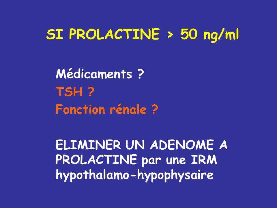 Smith, J Clin Endocrinol Metab 2002; 87: 5410 Dosages de Prolactine