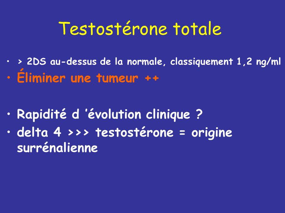 2% Albumine SHBG Libre 68% 30% SHBG hyperthyroïdie tt estrogènes cirrhose hypothyroïdie obésité GH aldactone, danazol..