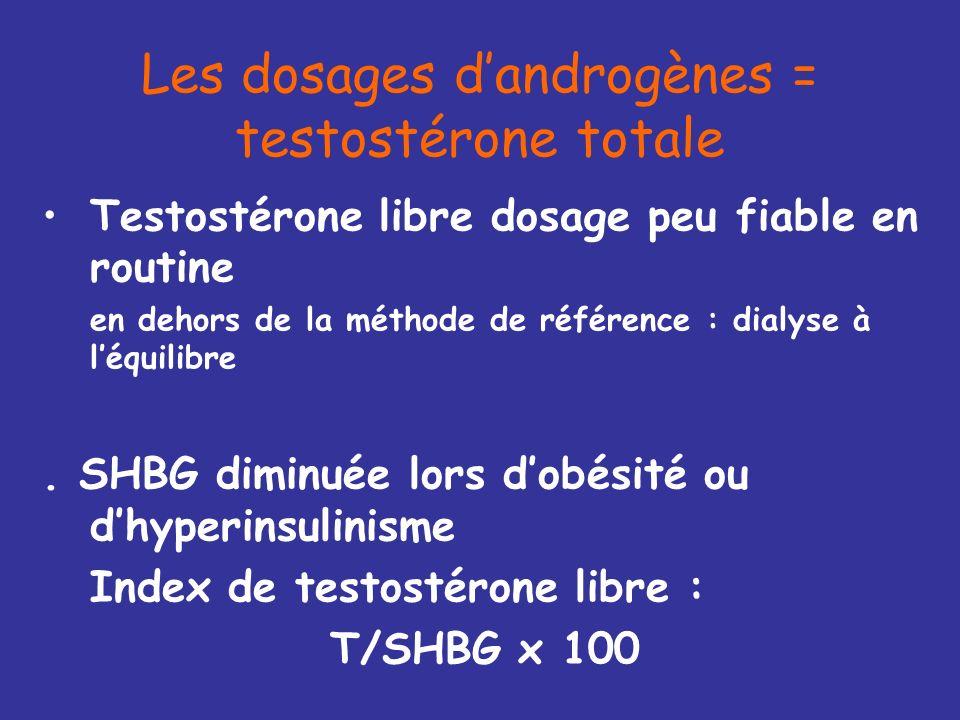 Testostérone totale élevée Dans certains cas : Nécessité dun cathétérisme des veines ovariennes et surrénaliennes pour localiser lorigine de la sécrét