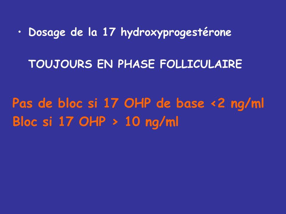 Dosage de la 17 hydroxyprogestérone TOUJOURS EN PHASE FOLLICULAIRE