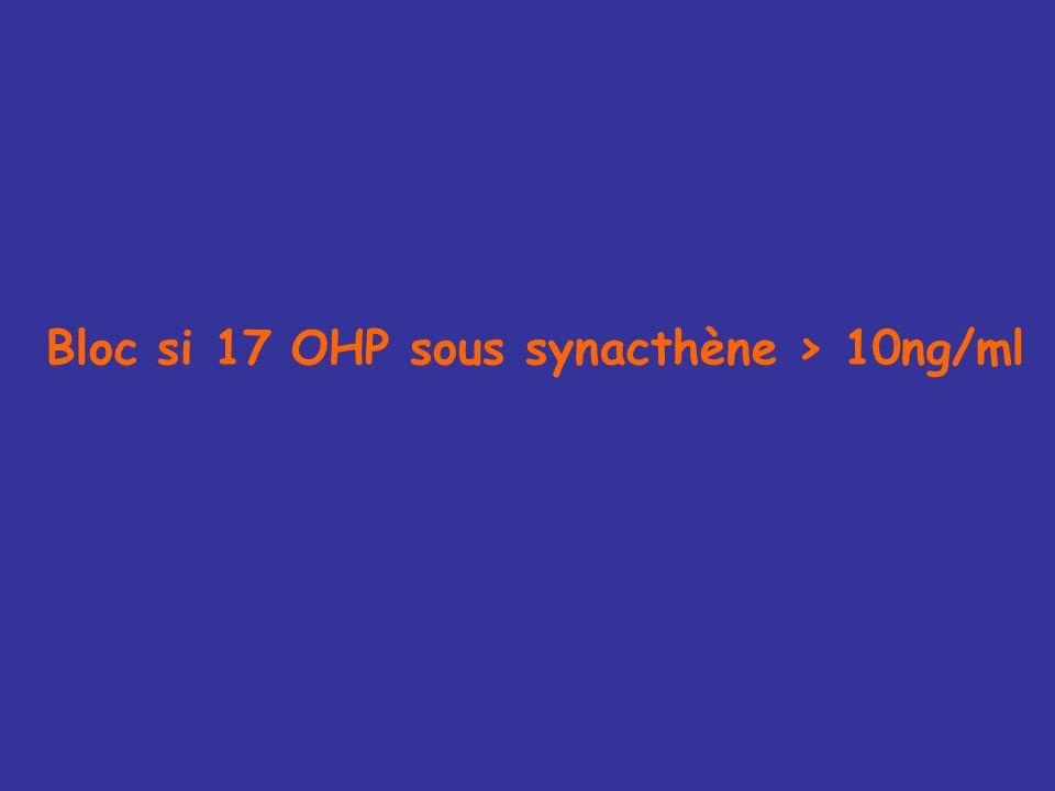 Dosage de la 17 hydroxyprogestérone sous synacthène ordinaire TOUJOURS EN PHASE FOLLICULAIRE 250µg de Synacthène IV ou IM dosage de la 17 OHP T0 et T6