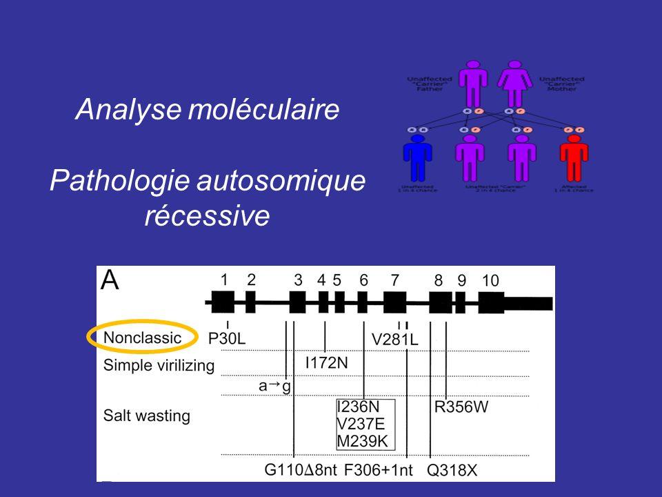 Bloc si 17 OHP sous synacthène > 10ng/ml