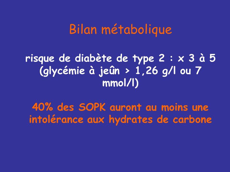 Dans le bilan de lanovulation, En cas de SOPK, penser au syndrome métabolique.. Mesurer la glycémie ++