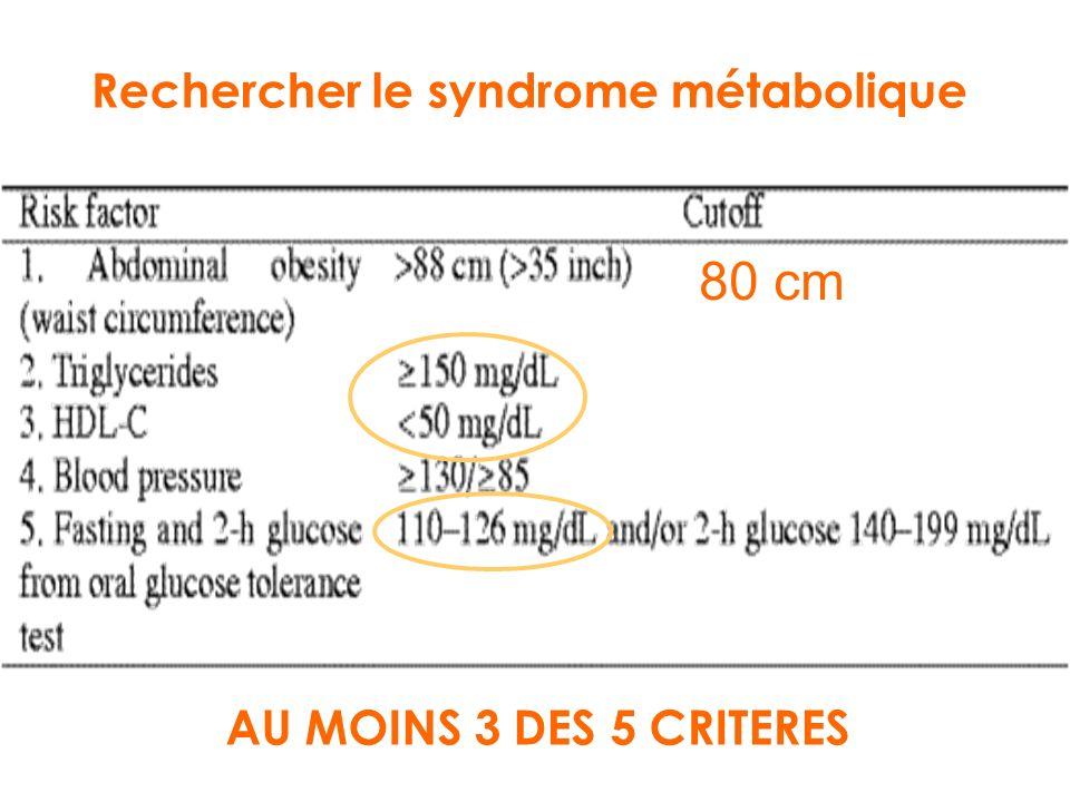 Rechercher le syndrome métabolique Fertil Steril 81: 19-25, 2004 80 cm