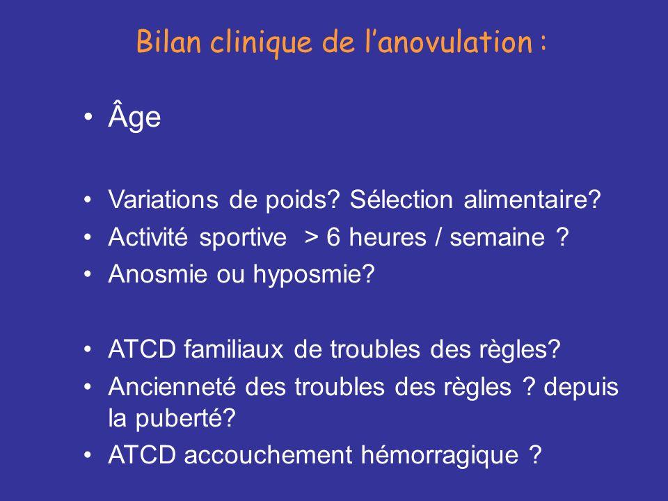 Bilan clinique de lanovulation : Âge Variations de poids.
