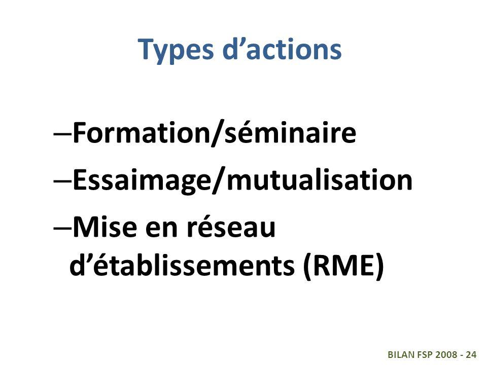 Types dactions – Formation/séminaire – Essaimage/mutualisation – Mise en réseau détablissements (RME) BILAN FSP 2008 - 24