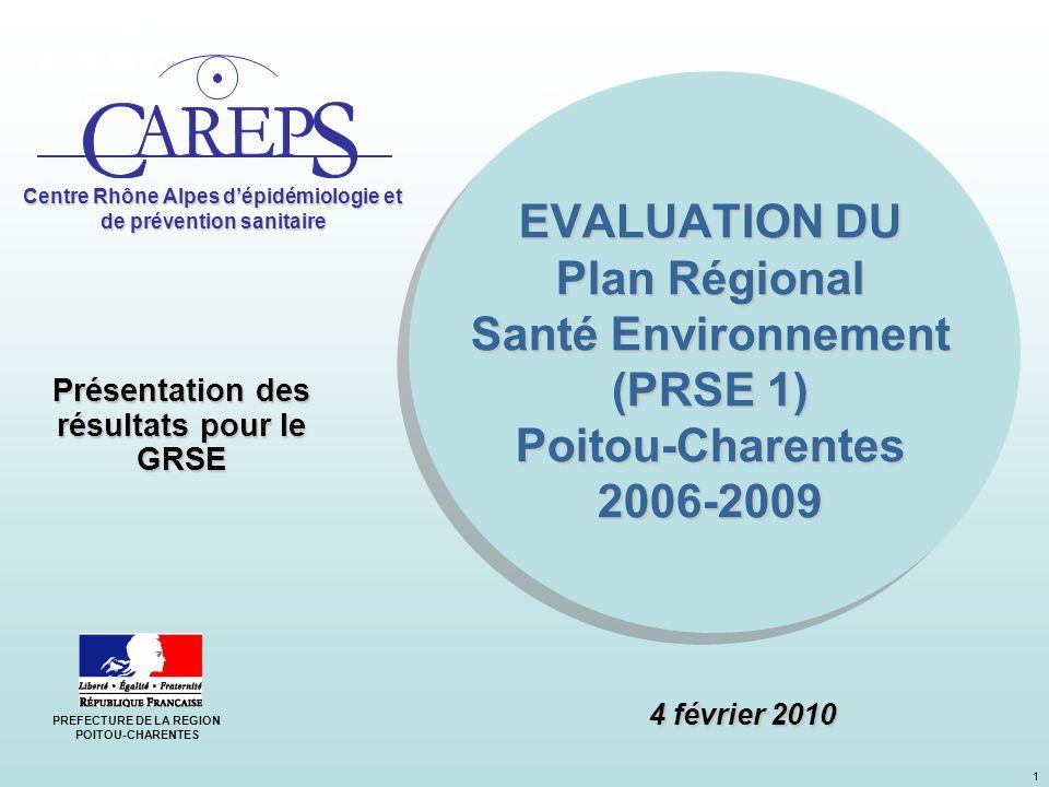 1 EVALUATION DU Plan Régional Santé Environnement (PRSE 1) Poitou-Charentes 2006-2009 4 février 2010 Présentation des résultats pour le GRSE Centre Rhône Alpes dépidémiologie et de prévention sanitaire PREFECTURE DE LA REGION POITOU-CHARENTES