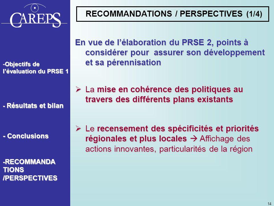 14 -Objectifs de lévaluation du PRSE 1 - Résultats et bilan - Conclusions - RECOMMANDA TIONS /PERSPECTIVES En vue de lélaboration du PRSE 2, points à considérer pour assurer son développement et sa pérennisation La mise en cohérence des politiques au travers des différents plans existants La mise en cohérence des politiques au travers des différents plans existants Le recensement des spécificités et priorités régionales et plus locales Affichage des actions innovantes, particularités de la région Le recensement des spécificités et priorités régionales et plus locales Affichage des actions innovantes, particularités de la région RECOMMANDATIONS / PERSPECTIVES (1/4)