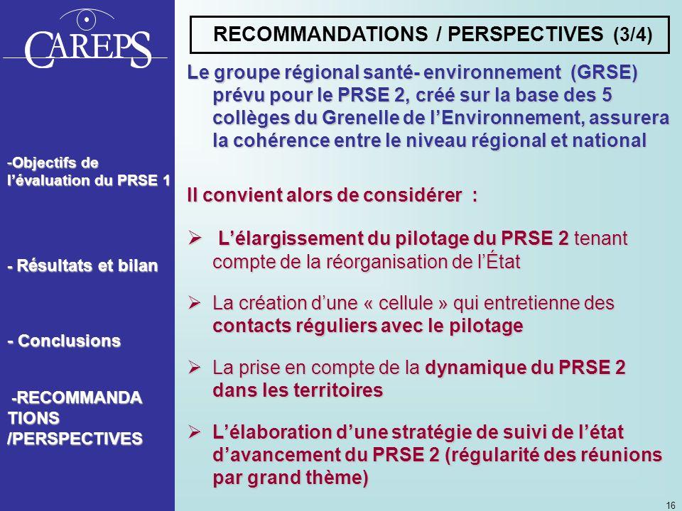 16 -Objectifs de lévaluation du PRSE 1 - Résultats et bilan - Conclusions - RECOMMANDA TIONS /PERSPECTIVES Le groupe régional santé- environnement (GRSE) prévu pour le PRSE 2, créé sur la base des 5 collèges du Grenelle de lEnvironnement, assurera la cohérence entre le niveau régional et national Il convient alors de considérer : Lélargissement du pilotage du PRSE 2 tenant compte de la réorganisation de lÉtat Lélargissement du pilotage du PRSE 2 tenant compte de la réorganisation de lÉtat La création dune « cellule » qui entretienne des contacts réguliers avec le pilotage La création dune « cellule » qui entretienne des contacts réguliers avec le pilotage La prise en compte de la dynamique du PRSE 2 dans les territoires La prise en compte de la dynamique du PRSE 2 dans les territoires Lélaboration dune stratégie de suivi de létat davancement du PRSE 2 (régularité des réunions par grand thème) Lélaboration dune stratégie de suivi de létat davancement du PRSE 2 (régularité des réunions par grand thème) RECOMMANDATIONS / PERSPECTIVES (3/4)