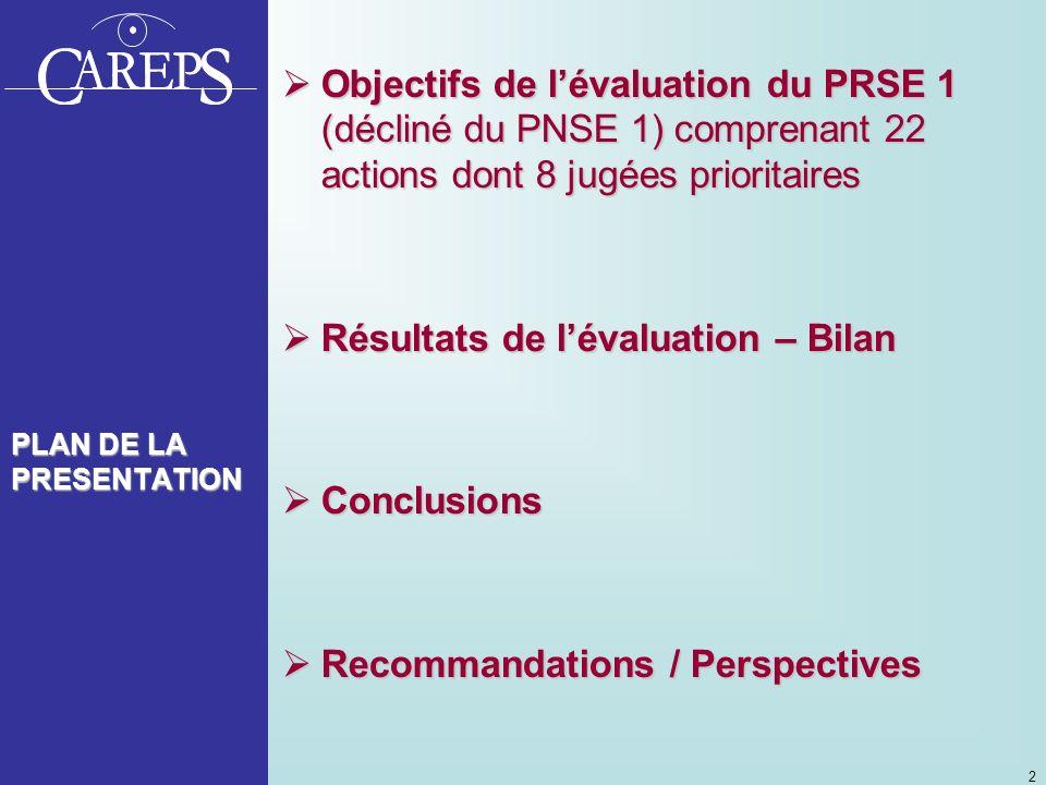2 PLAN DE LA PRESENTATION Objectifs de lévaluation du PRSE 1 (décliné du PNSE 1) comprenant 22 actions dont 8 jugées prioritaires Objectifs de lévaluation du PRSE 1 (décliné du PNSE 1) comprenant 22 actions dont 8 jugées prioritaires Résultats de lévaluation – Bilan Résultats de lévaluation – Bilan Conclusions Conclusions Recommandations / Perspectives Recommandations / Perspectives