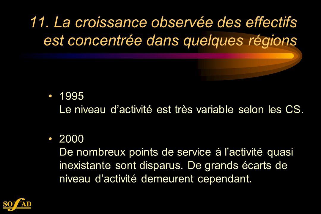 11. La croissance observée des effectifs est concentrée dans quelques régions 1995 Le niveau dactivité est très variable selon les CS. 2000 De nombreu