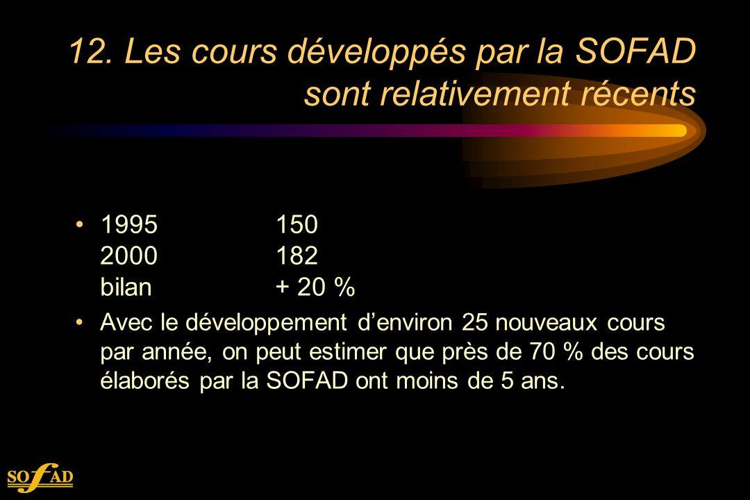 12. Les cours développés par la SOFAD sont relativement récents 1995 150 2000 182 bilan+ 20 % Avec le développement denviron 25 nouveaux cours par ann