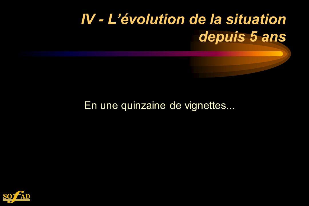 IV - Lévolution de la situation depuis 5 ans En une quinzaine de vignettes...