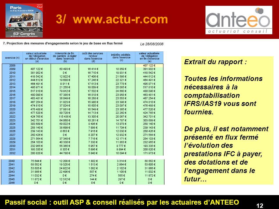 Passif social : outil ASP & conseil réalisés par les actuaires dANTEEO 12 3/ www.actu-r.com Extrait du rapport : Toutes les informations nécessaires à la comptabilisation IFRS/IAS19 vous sont fournies.
