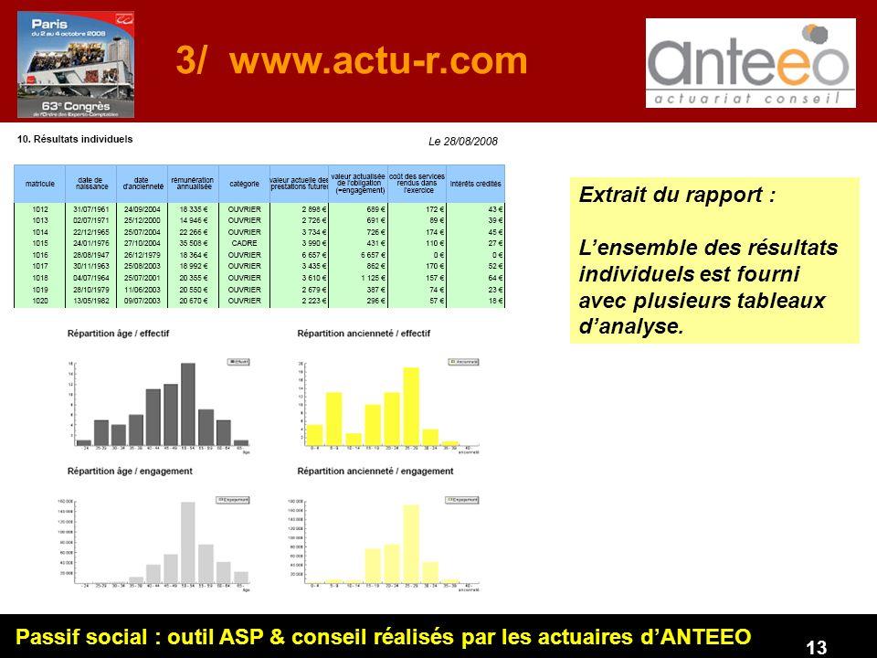 Passif social : outil ASP & conseil réalisés par les actuaires dANTEEO 13 3/ www.actu-r.com Extrait du rapport : Lensemble des résultats individuels est fourni avec plusieurs tableaux danalyse.