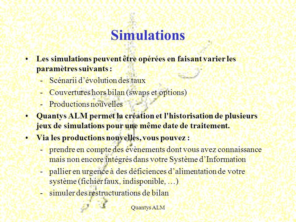 Quantys ALM Simulations Les simulations peuvent être opérées en faisant varier les paramètres suivants : -Scénarii dévolution des taux -Couvertures ho