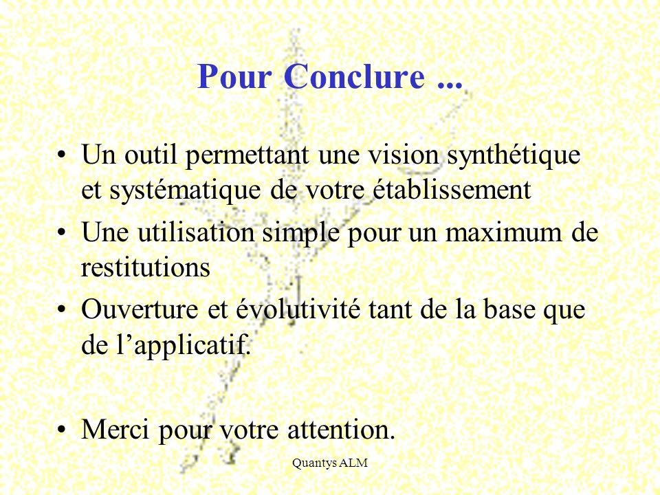 Quantys ALM Pour Conclure... Un outil permettant une vision synthétique et systématique de votre établissement Une utilisation simple pour un maximum
