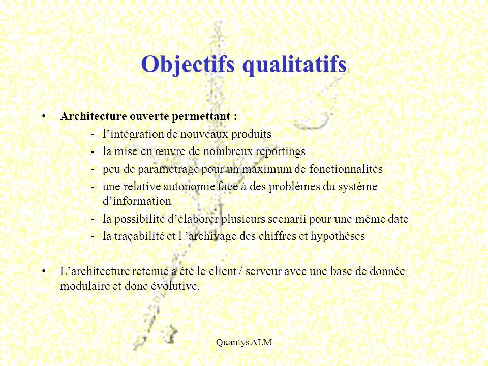 Quantys ALM Objectifs qualitatifs Architecture ouverte permettant : -lintégration de nouveaux produits -la mise en œuvre de nombreux reportings -peu d