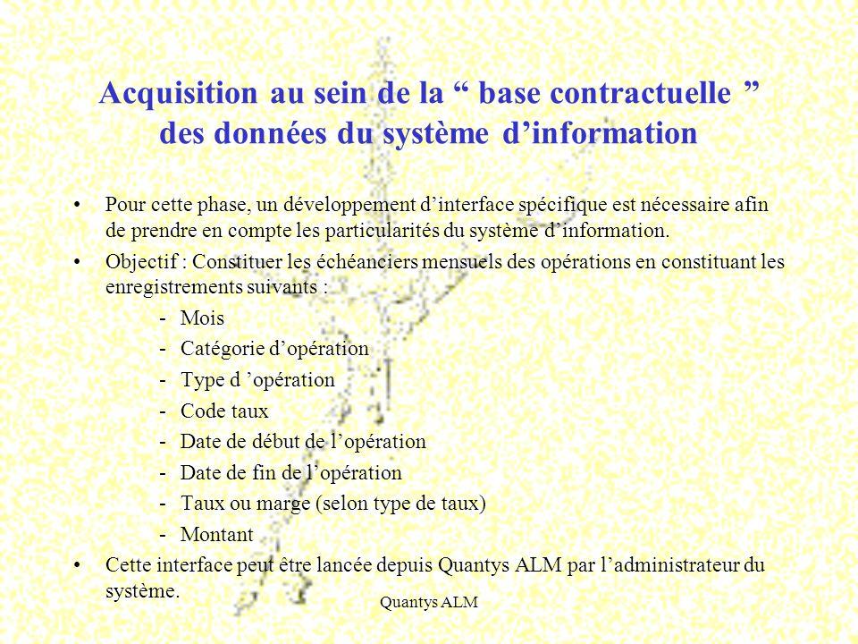 Quantys ALM Acquisition au sein de la base contractuelle des données du système dinformation Pour cette phase, un développement dinterface spécifique