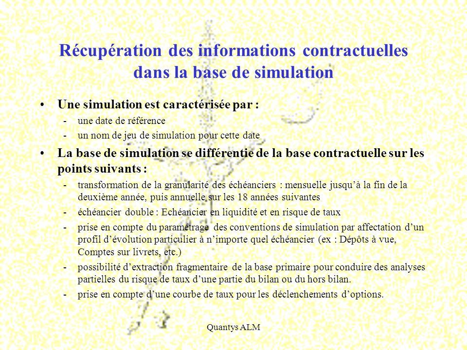 Quantys ALM Récupération des informations contractuelles dans la base de simulation Une simulation est caractérisée par : -une date de référence -un n