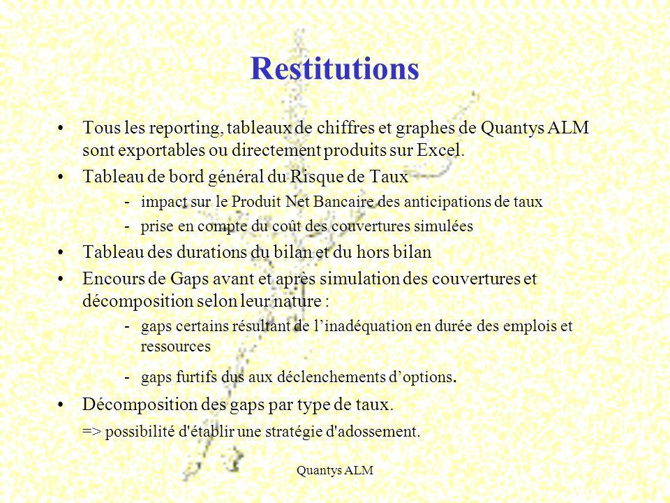 Quantys ALM Restitutions (suite) Consultation des échéanciers Edition du bilan et du hors bilan -en encours liquidité et taux moyens pondérés -en encours de risque de taux.