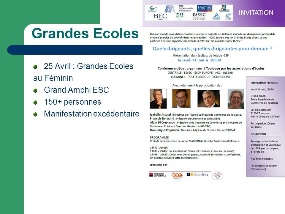 Grandes Ecoles 25 Avril : Grandes Ecoles au Féminin Grand Amphi ESC 150+ personnes Manifestation excédentaire