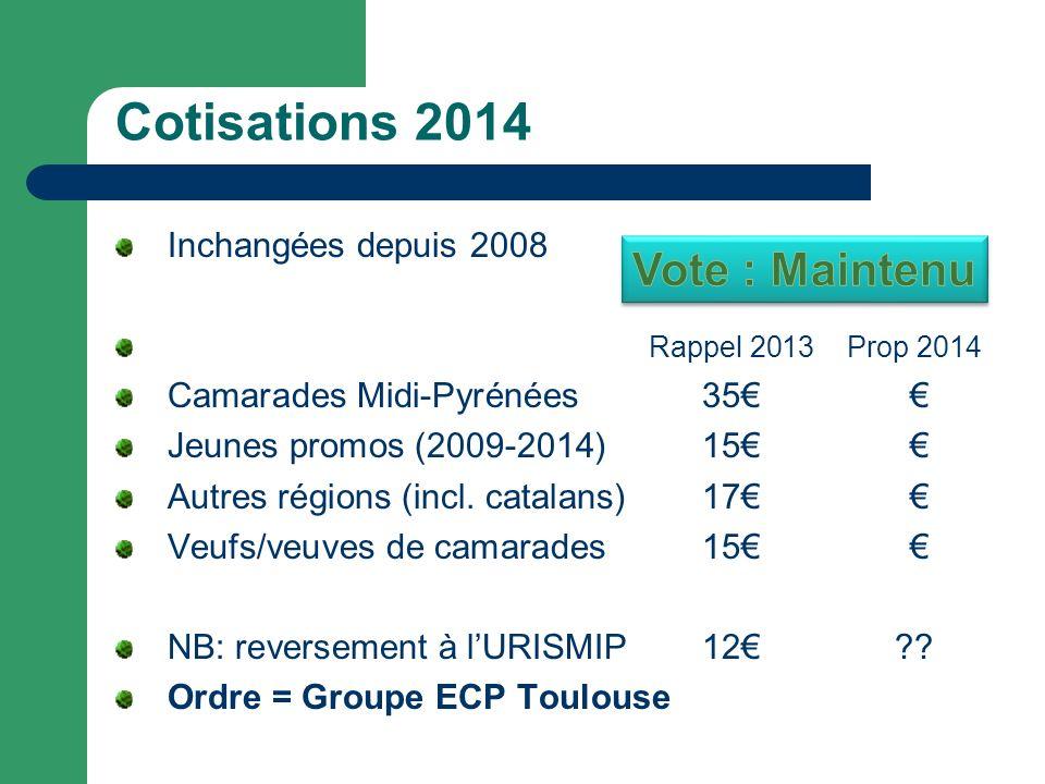 Cotisations 2014 Inchangées depuis 2008 Rappel 2013Prop 2014 Camarades Midi-Pyrénées35 Jeunes promos (2009-2014)15 Autres régions (incl. catalans)17 V