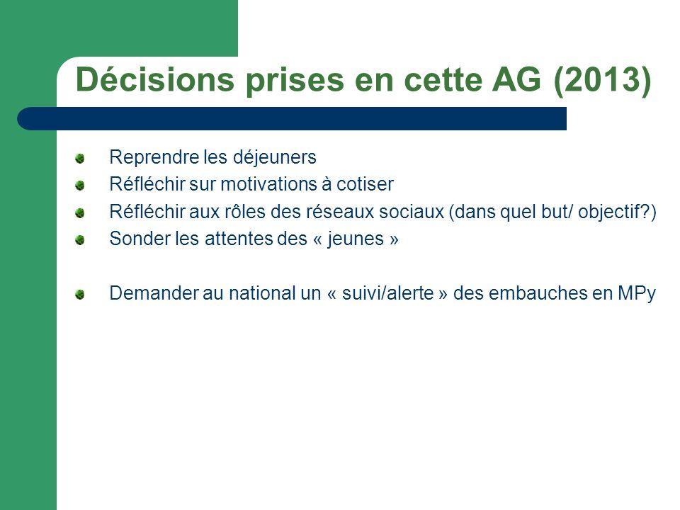 Décisions prises en cette AG (2013) Reprendre les déjeuners Réfléchir sur motivations à cotiser Réfléchir aux rôles des réseaux sociaux (dans quel but