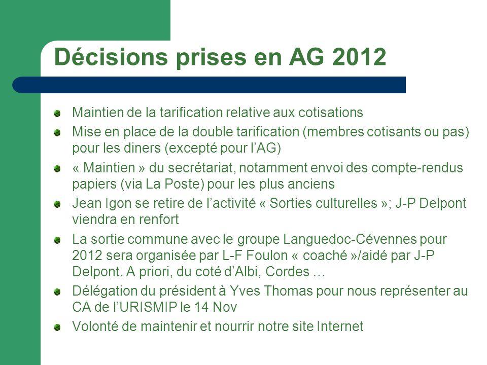 Décisions prises en AG 2012 Maintien de la tarification relative aux cotisations Mise en place de la double tarification (membres cotisants ou pas) po