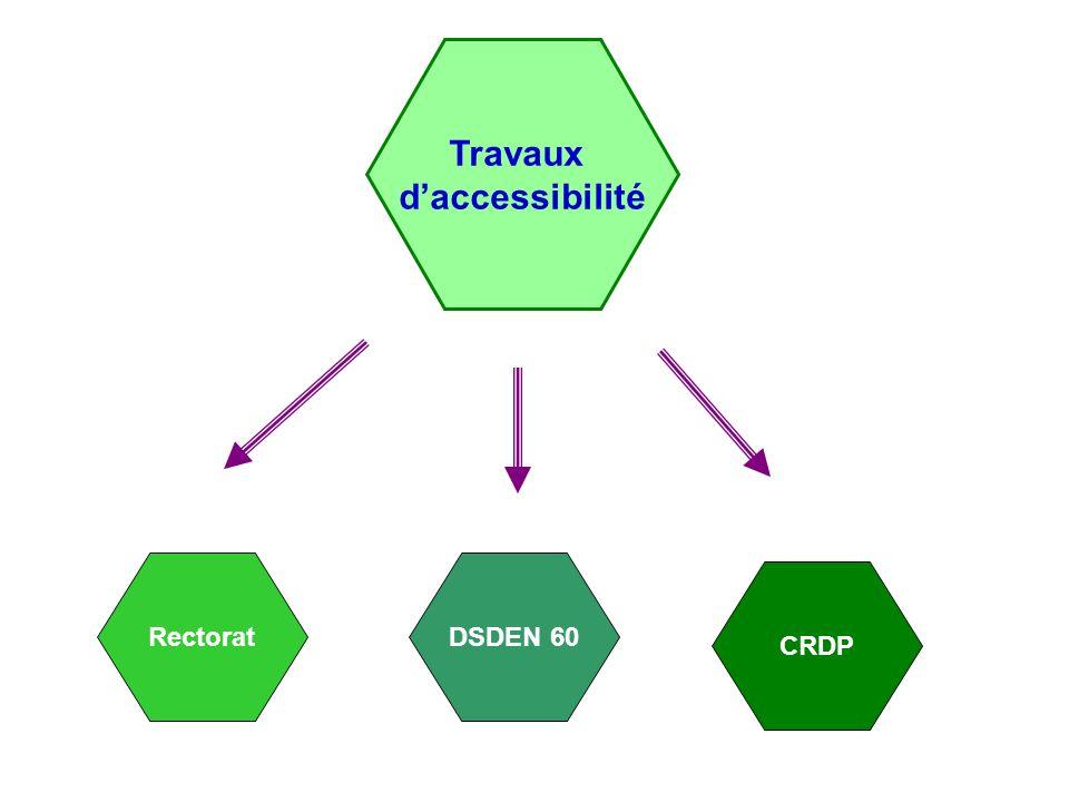 Travaux daccessibilité RectoratDSDEN 60 CRDP
