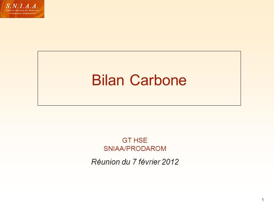 1 Bilan Carbone GT HSE SNIAA/PRODAROM Réunion du 7 février 2012
