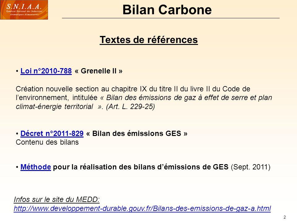 2 Bilan Carbone Textes de références Loi n°2010-788 « Grenelle II »Loi n°2010-788 Création nouvelle section au chapitre IX du titre II du livre II du Code de lenvironnement, intitulée « Bilan des émissions de gaz à effet de serre et plan climat-énergie territorial ».