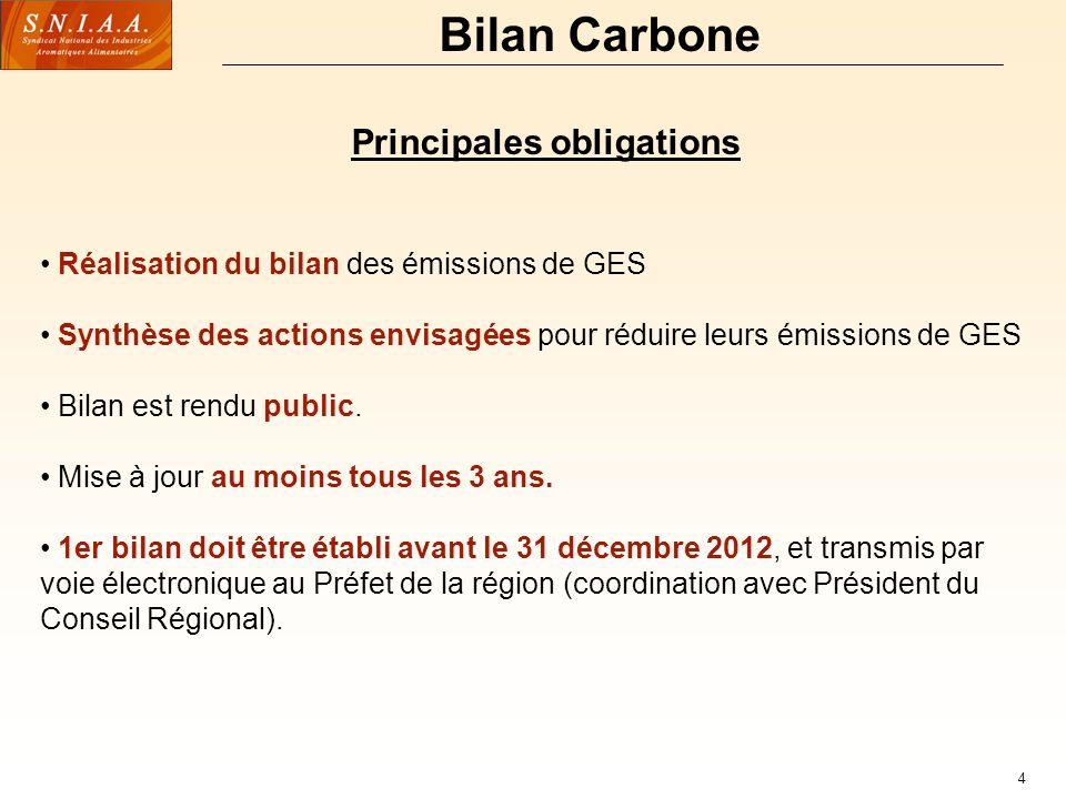 4 Bilan Carbone Principales obligations Réalisation du bilan des émissions de GES Synthèse des actions envisagées pour réduire leurs émissions de GES Bilan est rendu public.