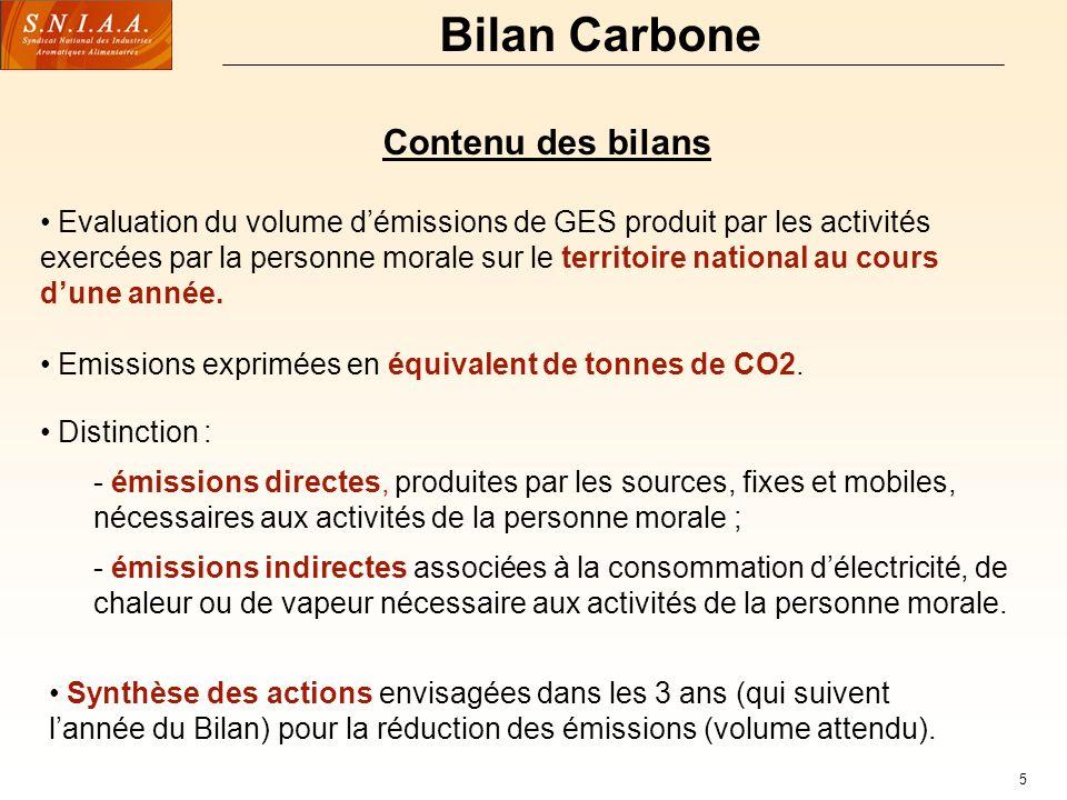 5 Bilan Carbone Contenu des bilans Evaluation du volume démissions de GES produit par les activités exercées par la personne morale sur le territoire national au cours dune année.
