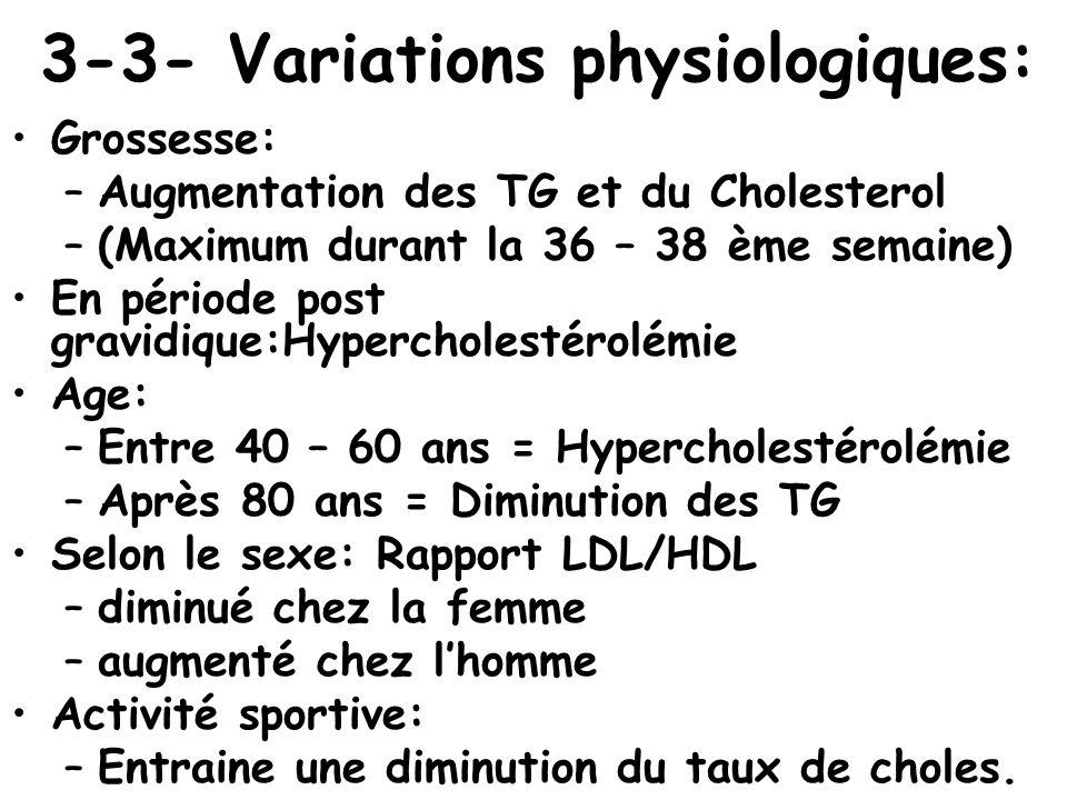 3-3- Variations physiologiques: Grossesse: –Augmentation des TG et du Cholesterol –(Maximum durant la 36 – 38 ème semaine) En période post gravidique: