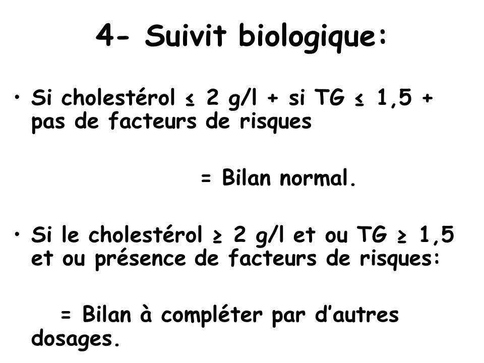 4- Suivit biologique: Si cholestérol 2 g/l + si TG 1,5 + pas de facteurs de risques = Bilan normal. Si le cholestérol 2 g/l et ou TG 1,5 et ou présenc