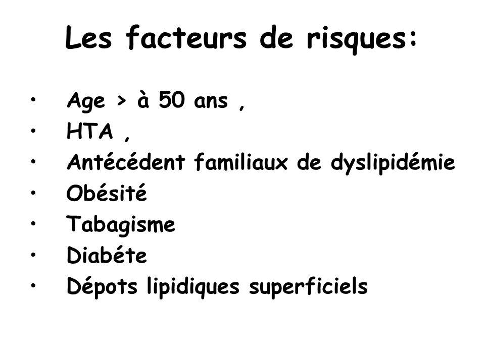 Les facteurs de risques: Age à 50 ans, HTA, Antécédent familiaux de dyslipidémie Obésité Tabagisme Diabéte Dépots lipidiques superficiels