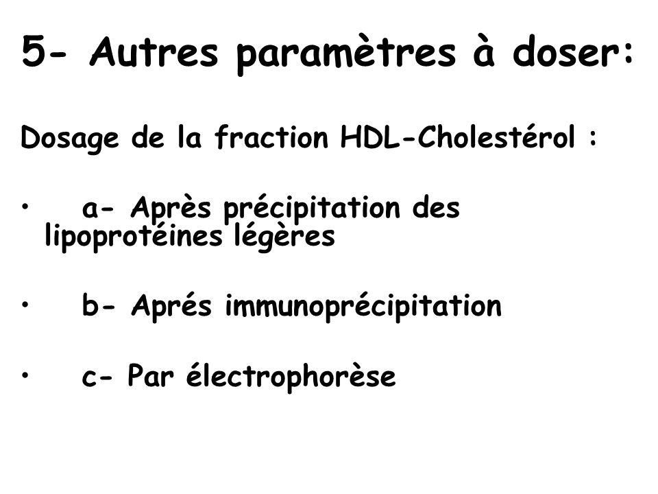 5- Autres paramètres à doser: Dosage de la fraction HDL-Cholestérol : a- Après précipitation des lipoprotéines légères b- Aprés immunoprécipitation c-