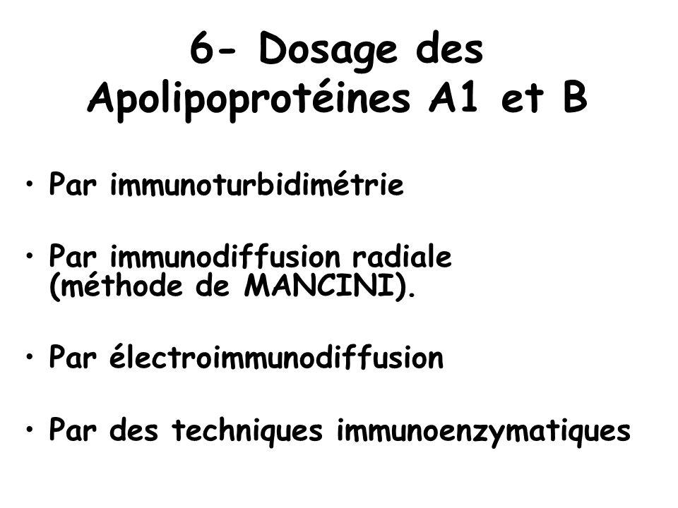 6- Dosage des Apolipoprotéines A1 et B Par immunoturbidimétrie Par immunodiffusion radiale (méthode de MANCINI). Par électroimmunodiffusion Par des te