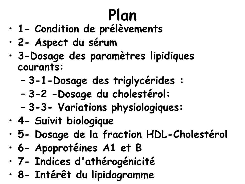Plan 1- Condition de prélèvements 2- Aspect du sérum 3-Dosage des paramètres lipidiques courants: –3-1-Dosage des triglycérides : –3-2 -Dosage du chol