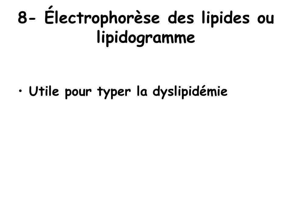 8- Électrophorèse des lipides ou lipidogramme Utile pour typer la dyslipidémie