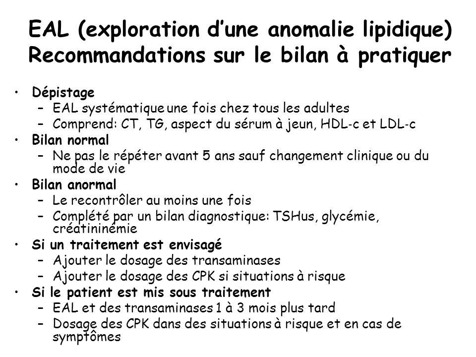 EAL (exploration dune anomalie lipidique) Recommandations sur le bilan à pratiquer Dépistage –EAL systématique une fois chez tous les adultes –Compren