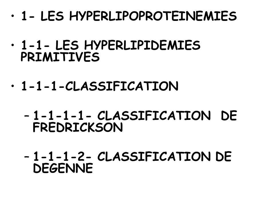 1- LES HYPERLIPOPROTEINEMIES 1-1- LES HYPERLIPIDEMIES PRIMITIVES 1-1-1-CLASSIFICATION –1-1-1-1- CLASSIFICATION DE FREDRICKSON –1-1-1-2- CLASSIFICATION