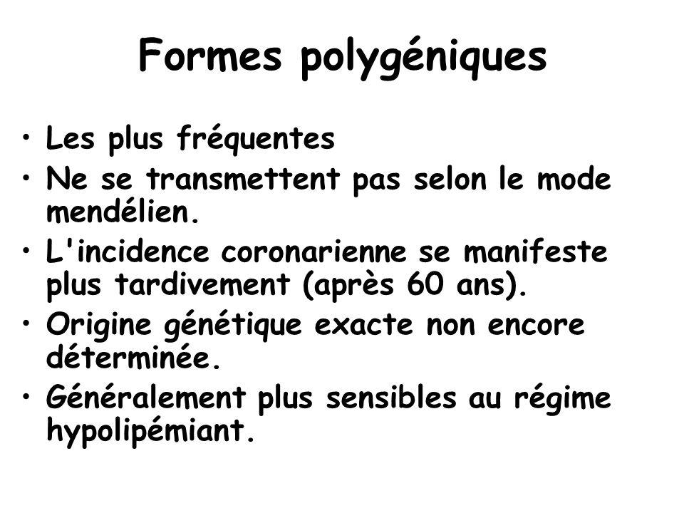 Formes polygéniques Les plus fréquentes Ne se transmettent pas selon le mode mendélien. L'incidence coronarienne se manifeste plus tardivement (après