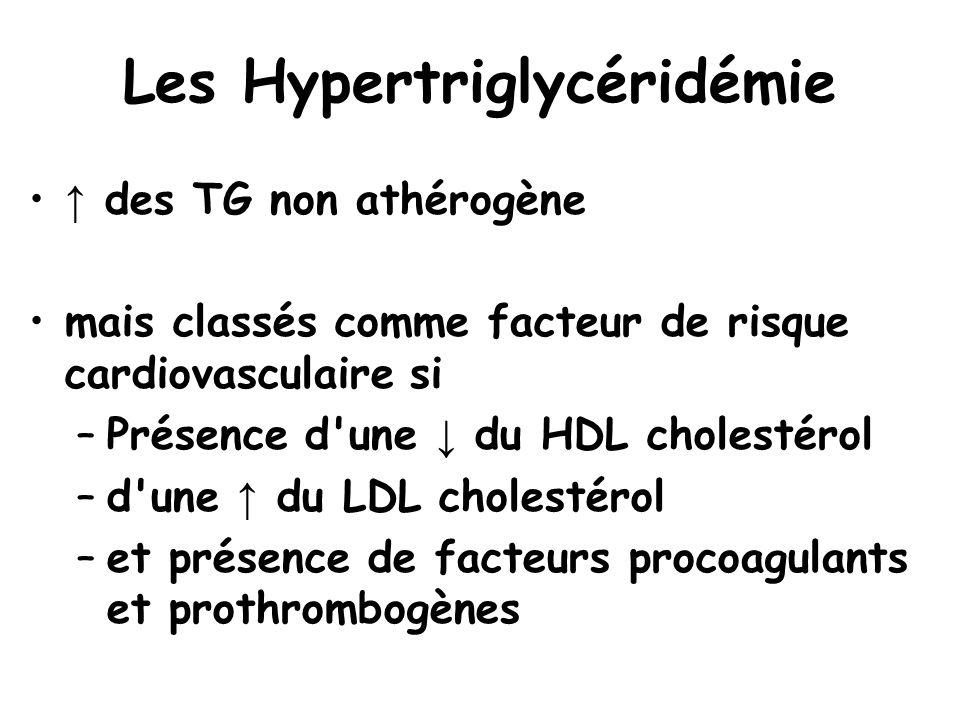 Les Hypertriglycéridémie des TG non athérogène mais classés comme facteur de risque cardiovasculaire si –Présence d'une du HDL cholestérol –d'une du L