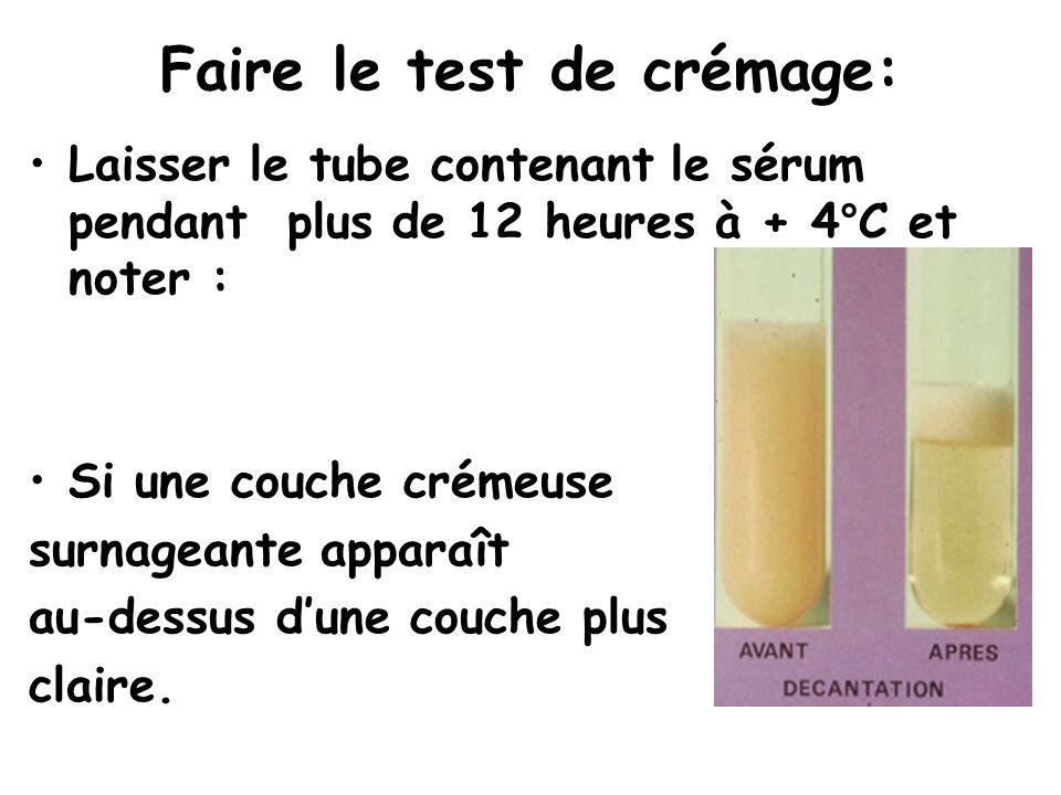 Faire le test de crémage: Laisser le tube contenant le sérum pendant plus de 12 heures à + 4°C et noter : Si une couche crémeuse surnageante apparaît