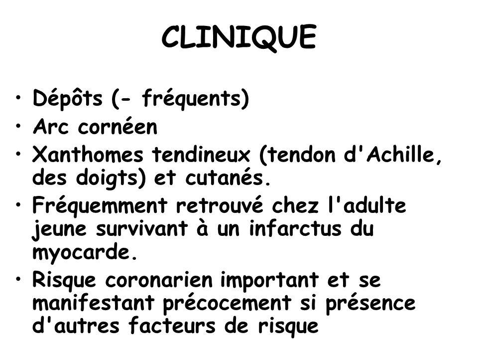 CLINIQUE Dépôts (- fréquents) Arc cornéen Xanthomes tendineux (tendon d'Achille, des doigts) et cutanés. Fréquemment retrouvé chez l'adulte jeune surv
