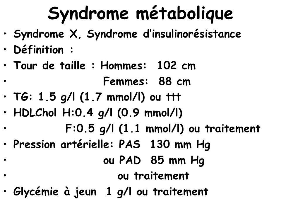 Syndrome métabolique Syndrome X, Syndrome dinsulinorésistance Définition : Tour de taille : Hommes: 102 cm Femmes: 88 cm TG: 1.5 g/l (1.7 mmol/l) ou t