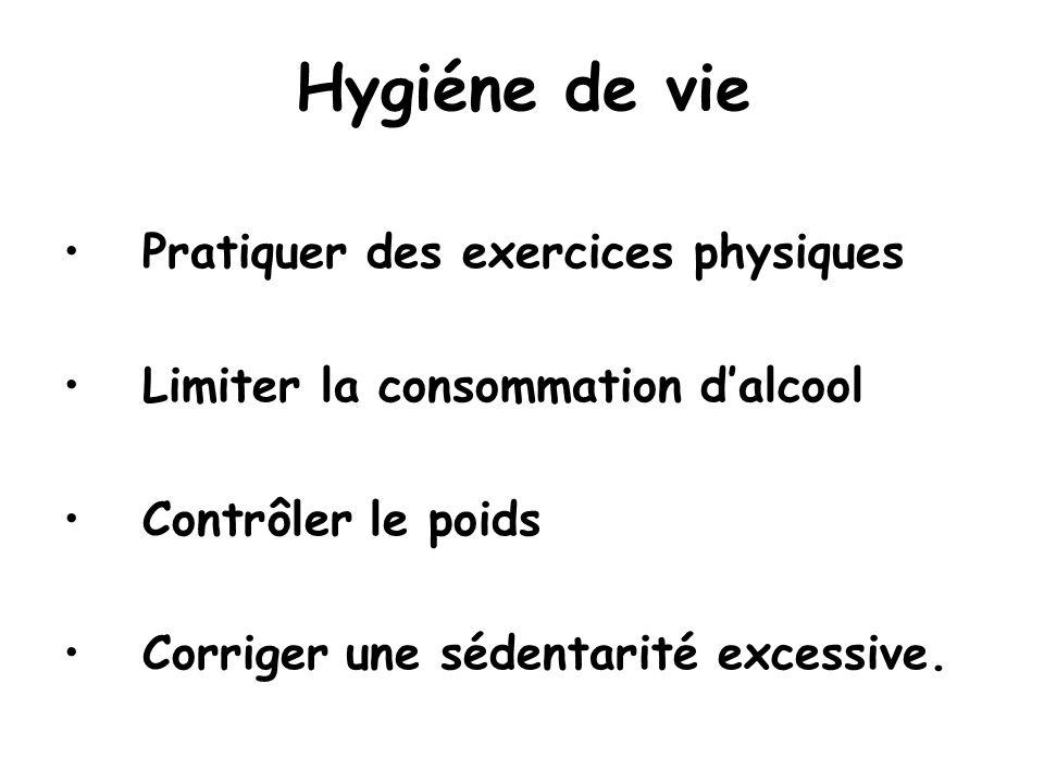 Hygiéne de vie Pratiquer des exercices physiques Limiter la consommation dalcool Contrôler le poids Corriger une sédentarité excessive.